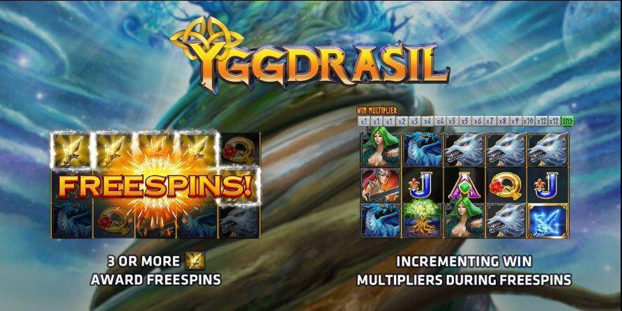 YGGDRASIL เกมที่เหมือนผู้เล่นหลุดเข้าไปออกผจญภัย เพื่อตามหาขุมทรัพย์ที่ซ่อนอยู่ 1,000 ปี